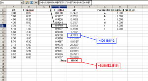 Figure 1. Our basis spreadsheet showing the necessary columns and the inserted formulas for the sigmoid calculation (black), the error calculation (blue), and the sum of the errors (red).